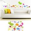 Trendige Wanddekorationen einsetzen